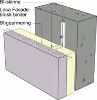 Leca fasadeblokk
